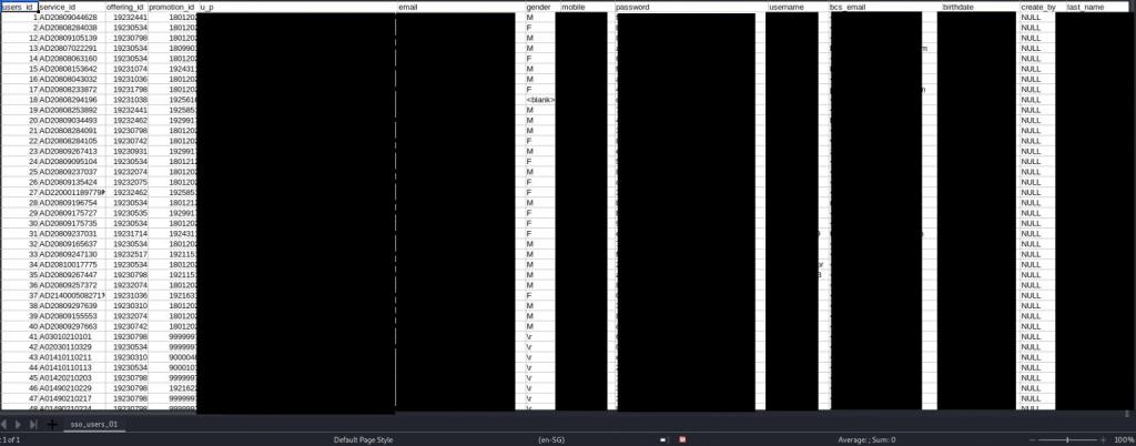 data breach-2