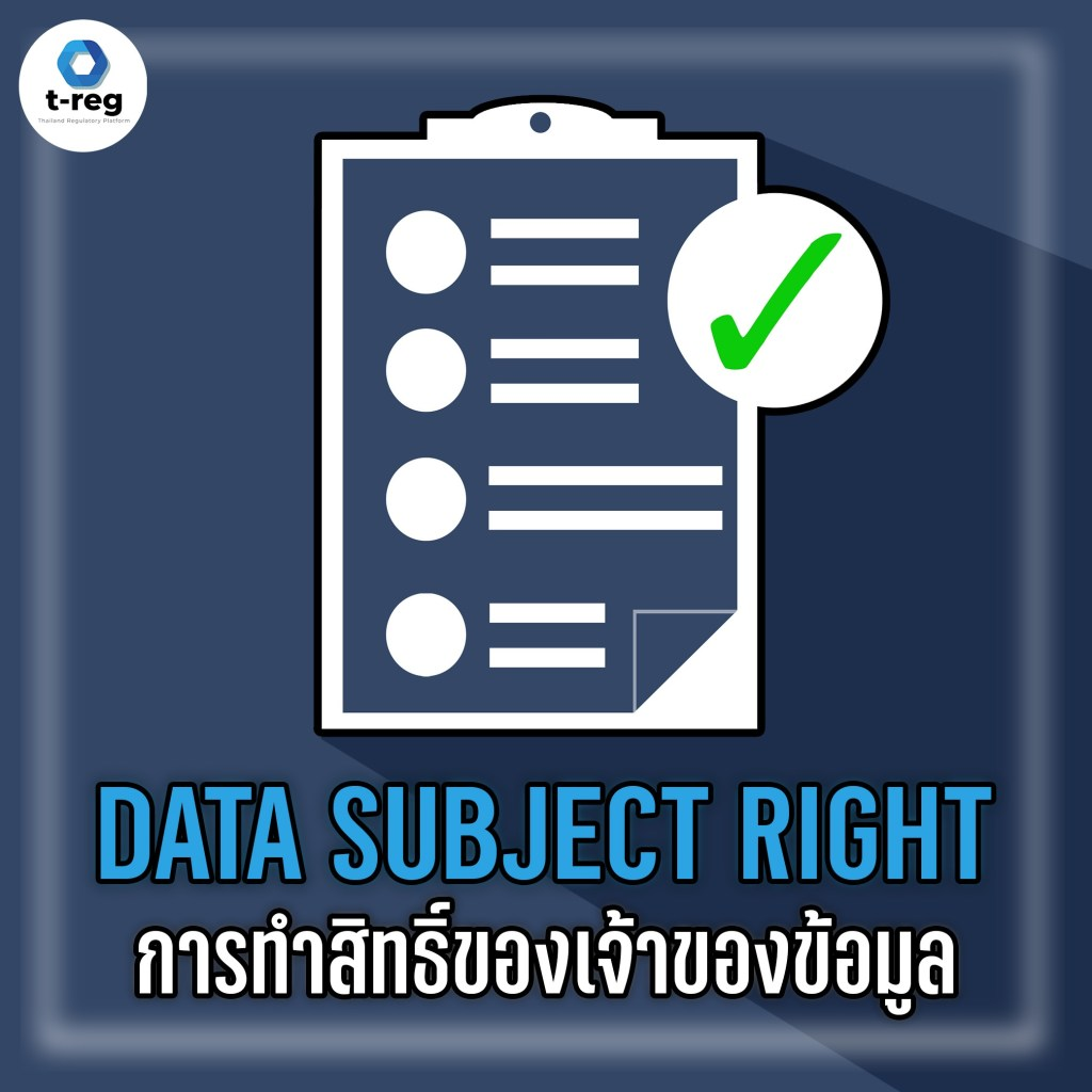 Data Subject Right